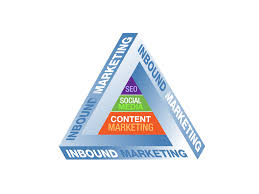 Inbound Marketing San Antonio/San Antonio SEO